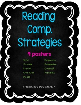 Reading Comp. Strategy Posters