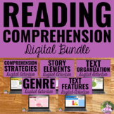 Reading Comprehension Activities for Any Text | Google™ Di