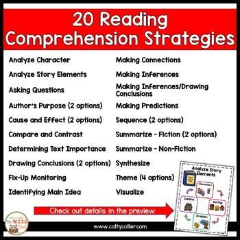 Reading Comprehension Anchor Chart Set