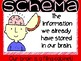 Reading & Comprehension Anchor Charts