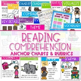 Reading Comprehension Posters, Charts & Rubrics