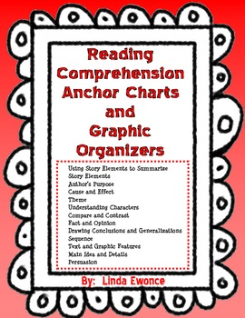 Reading Comprehension Anchor Charts and Graphic Organizers - Common Core Aligned