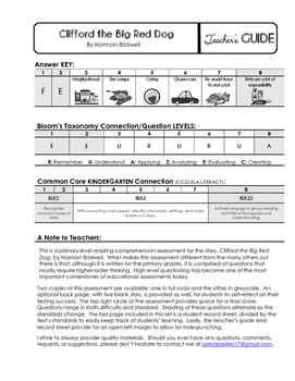 Reading Comprehension Assessment [High Level Questions] CLIFFORD BIG RED DOG