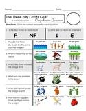 Reading Comprehension Quiz [High Level Questions] THREE BI