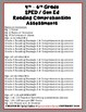 Reading Comprehension Assessments (4th-6th)