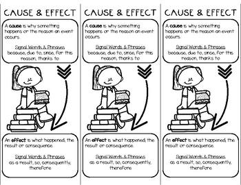Reading Comprehension Bookmark Free