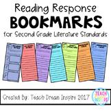 Reading Response Bookmarks