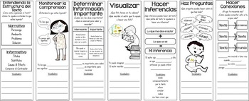 Reading Comprehension Bookmarks - Spanish