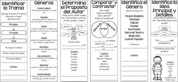 Reading Comprehension Bookmarks - Spanish