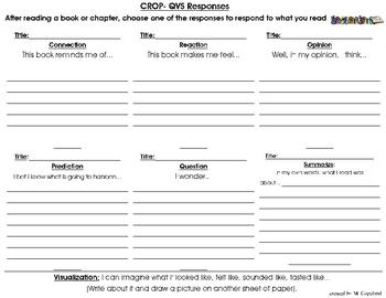 Retelling/ Summarizing-CROP-QVS Response Sheet