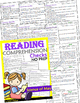 Reading Comprehension Checks - The Bundle
