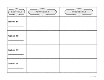 Reading Comprehension/Close Reading Worksheet (Spanish)
