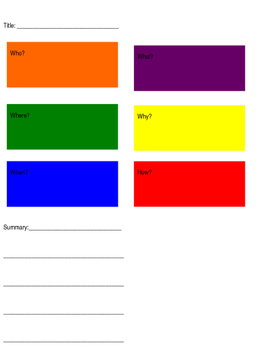 Reading Comprehension Color Coding