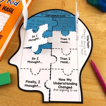 Reading Comprehension Crafts: Synthesizing Information Reader Response Activity