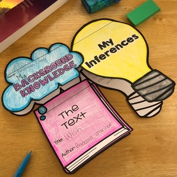 Reading Comprehension Crafts: Making Inferences Activities for Reading Response