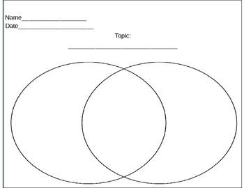 Reading Comprehension Diagrams