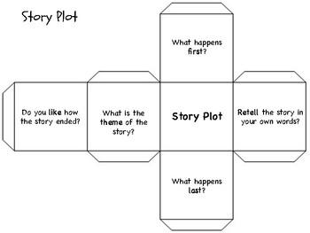 Reading Comprehension Dice- Literature Circles