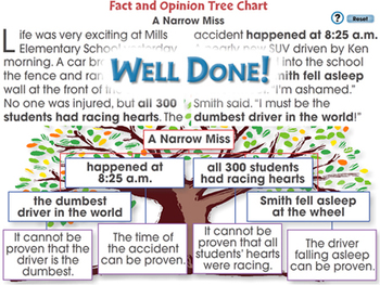 Reading Comprehension: Fact and Opinion Tree Chart - PC Gr. 3-8