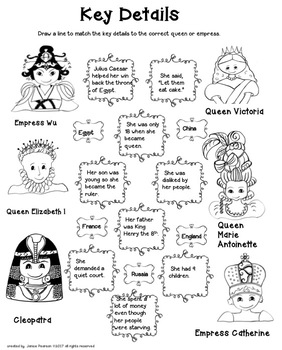 Reading Comprehension   Famous Folks:  Famous Queens 2nd grade