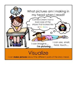 Reading Comprehension Strategies Flip Book