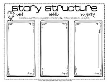Story Structure Interactive Foldable