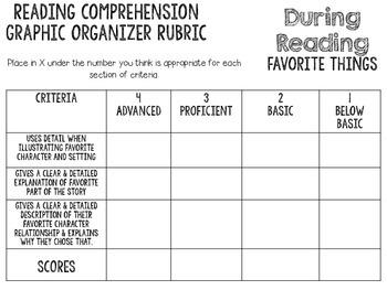 Reading Comprehension Grading Rubrics