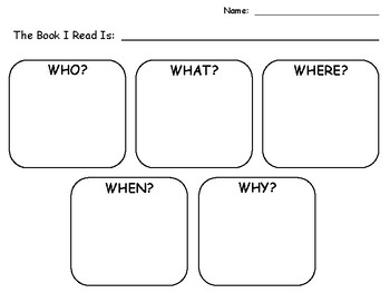 5 W's QUESTION WORDS Graphic Organizer, Distance Learning