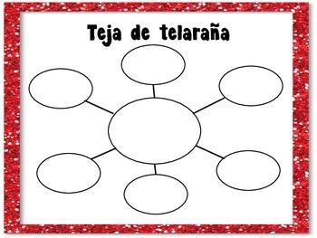 Reading Comprehension Graphic Organizers Bilingual