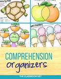 Reading Comprehension Graphic Organizers - Printable or Google Classroom