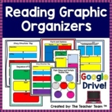 Reading Comprehension Graphic Organizers | Google Classroom | Distance Learning