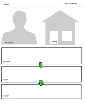 Reading Comprehension Graphic Organizers Smartboard