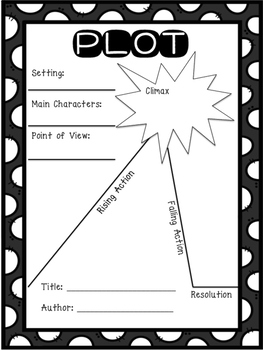 Reading Comprehension Graphic Organizers for ANY text!