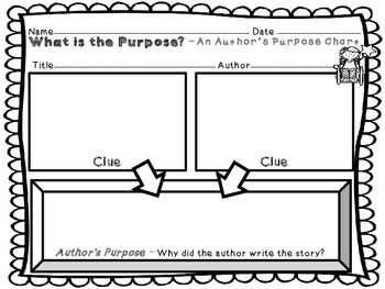 Reading Comprehension Graphic Organizers for Grades K-3 Common Core
