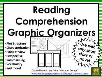 Reading Comprehension Graphic Organizers - use with any st