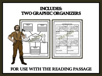 Reading Comprehension - Homesteaders and Wagon Trains