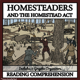 Homesteaders and the Homestead Act - Printable Reading Comprehension