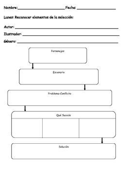 Reading Comprehension Homework/ Tarea de lectura