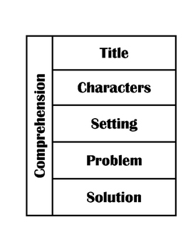Reading Comprehension Interactive Notebook