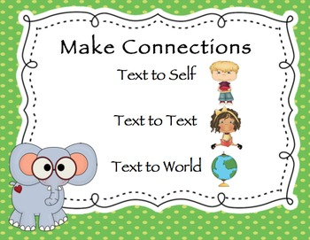Reading Comprehension JUNGLE Theme Posters