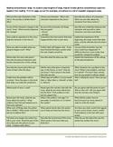 Reading Comprehension Jenga Game