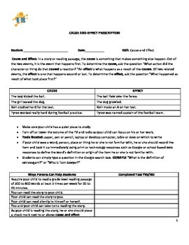 Reading Comprehension Learning Prescriptions