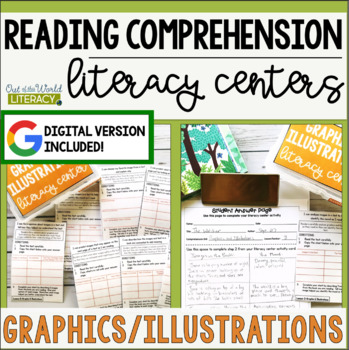 Reading Comprehension Literacy Center: Graphics and Illustrations