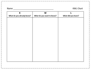 Reading Comprehension: Main Idea/Topic & Supporting Details graphic organizers