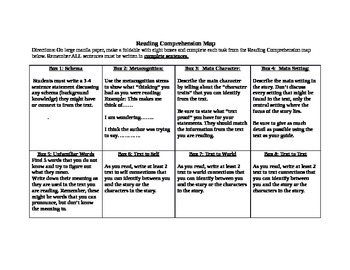 Reading Comprehension Map