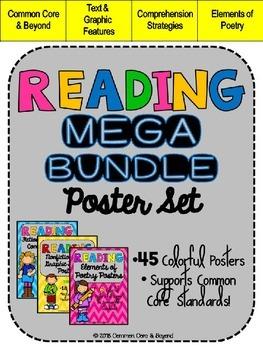 Reading Comprehension Poster Bundle