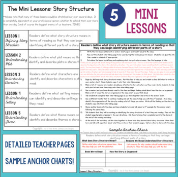 Reading Comprehension Mini Unit for Mastery- Story Structure