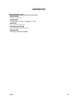 Reading Comprehension Nonfiction: Movie Credits