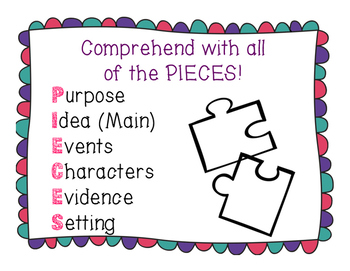 Reading Comprehension PIECES Strategy