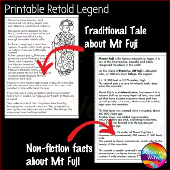 Reading Comprehension Paired Texts: Myths and Informational MT FUJI