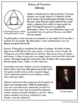 Reading Comprehension Passage and Questions: History of Chemistry Alchemy